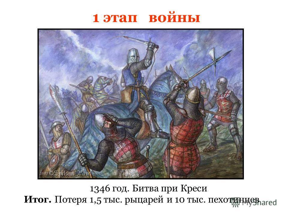 Итог. Потеря 1,5 тыс. рыцарей и 10 тыс. пехотинцев 1346 год. Битва при Креси 1 этап войны