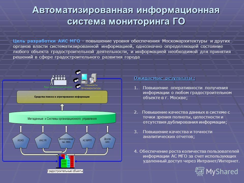 Автоматизированная информационная система мониторинга ГО Цель разработки АИС МГО - повышение уровня обеспечения Москомархитектуры и других органов власти систематизированной информацией, однозначно определяющей состояние любого объекта градостроитель