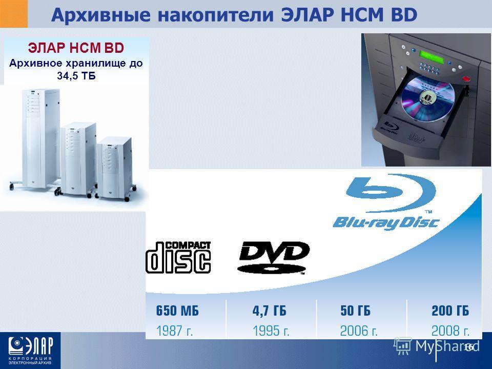 Архивные накопители ЭЛАР НСМ BD ЭЛАР НСМ BD Архивное хранилище до 34,5 ТБ 16