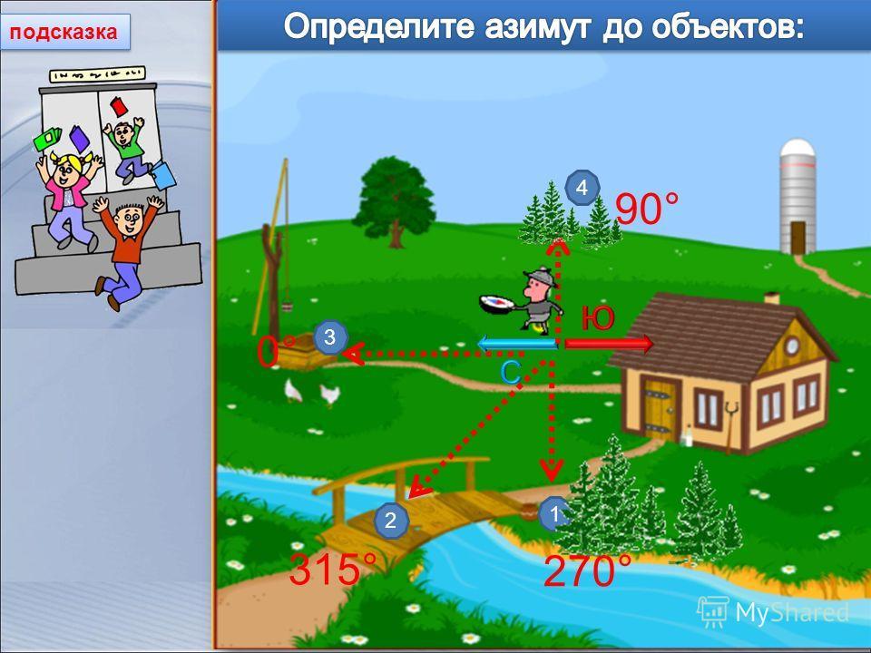 Ю 180° В 90° З 270° С 0°(360°) С 0°(360°) СЗ 315° СВ 45° ЮВ 135° СЗ 225° проверка