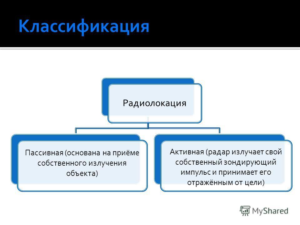 Радиолокация Пассивная (основана на приёме собственного излучения объекта) Активная (радар излучает свой собственный зондирующий импульс и принимает его отражённым от цели)