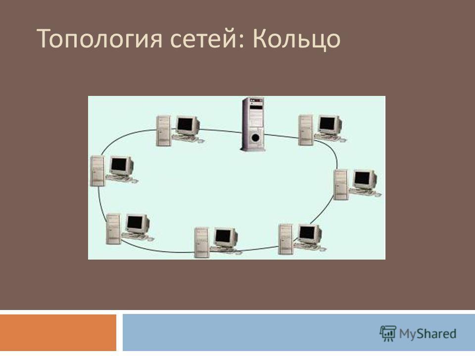 Топология сетей: Кольцо