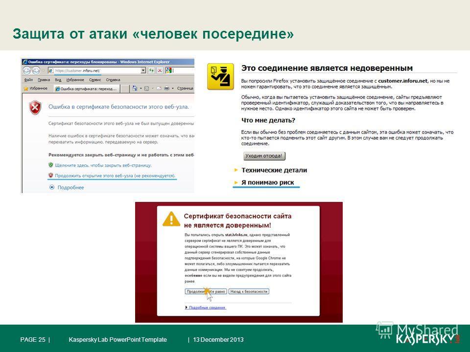 Защита от атаки «человек посередине» | 13 December 2013PAGE 25 |Kaspersky Lab PowerPoint Template