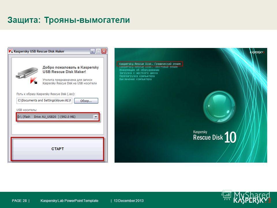 Защита: Трояны-вымогатели | 13 December 2013PAGE 28 |Kaspersky Lab PowerPoint Template