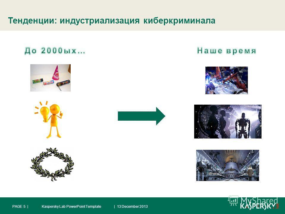 Тенденции: индустриализация киберкриминала | 13 December 2013PAGE 5 |Kaspersky Lab PowerPoint Template