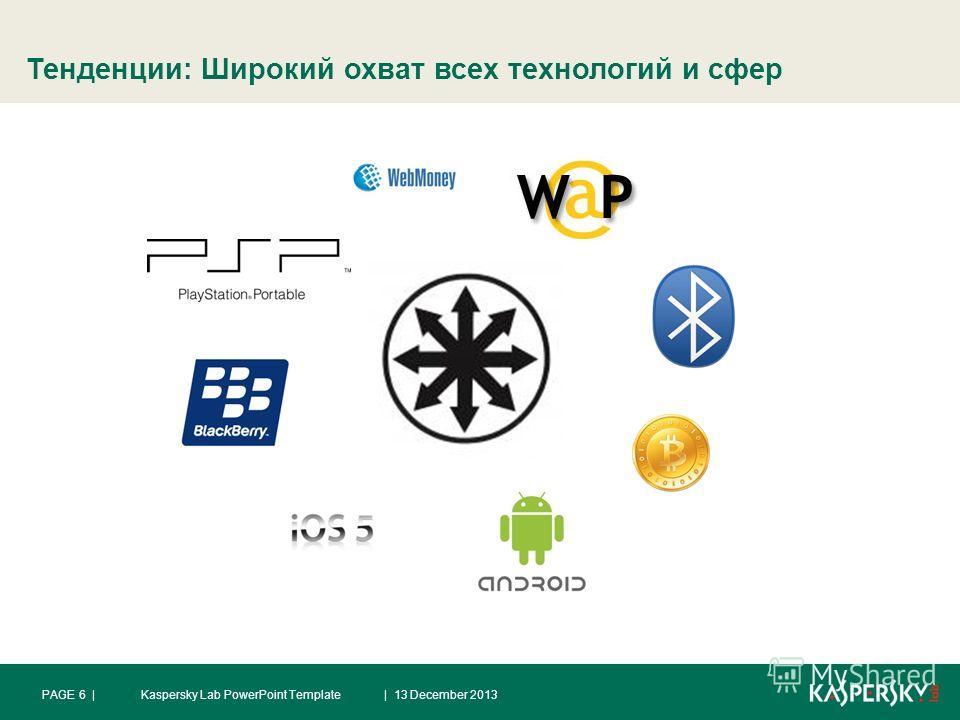 Тенденции: Широкий охват всех технологий и сфер | 13 December 2013PAGE 6 |Kaspersky Lab PowerPoint Template