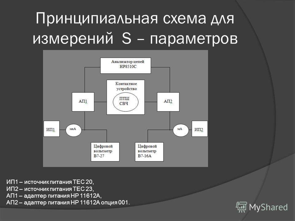 Принципиальная схема для измерений S – параметров ИП1 – источник питания ТЕС 20, ИП2 – источник питания ТЕС 23, АП1 – адаптер питания НР 11612А, АП2 – адаптер питания НР 11612А опция 001.