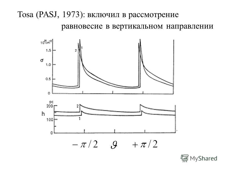 Tosa (PASJ, 1973): включил в рассмотрение равновесие в вертикальном направлении