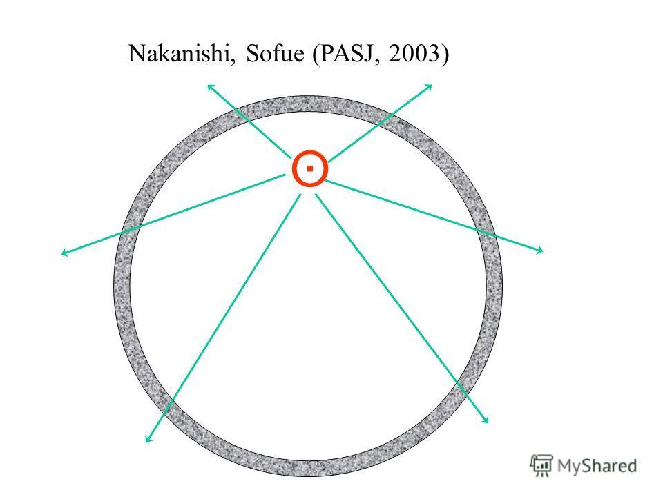 Nakanishi, Sofue (PASJ, 2003) ʘ