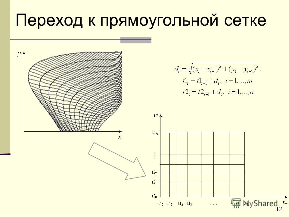 12 Переход к прямоугольной сетке x y