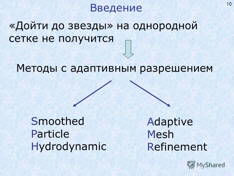 10 Методы с адаптивным разрешением Smoothed Particle Hydrodynamic Adaptive Mesh Refinement «Дойти до звезды» на однородной сетке не получится Введение