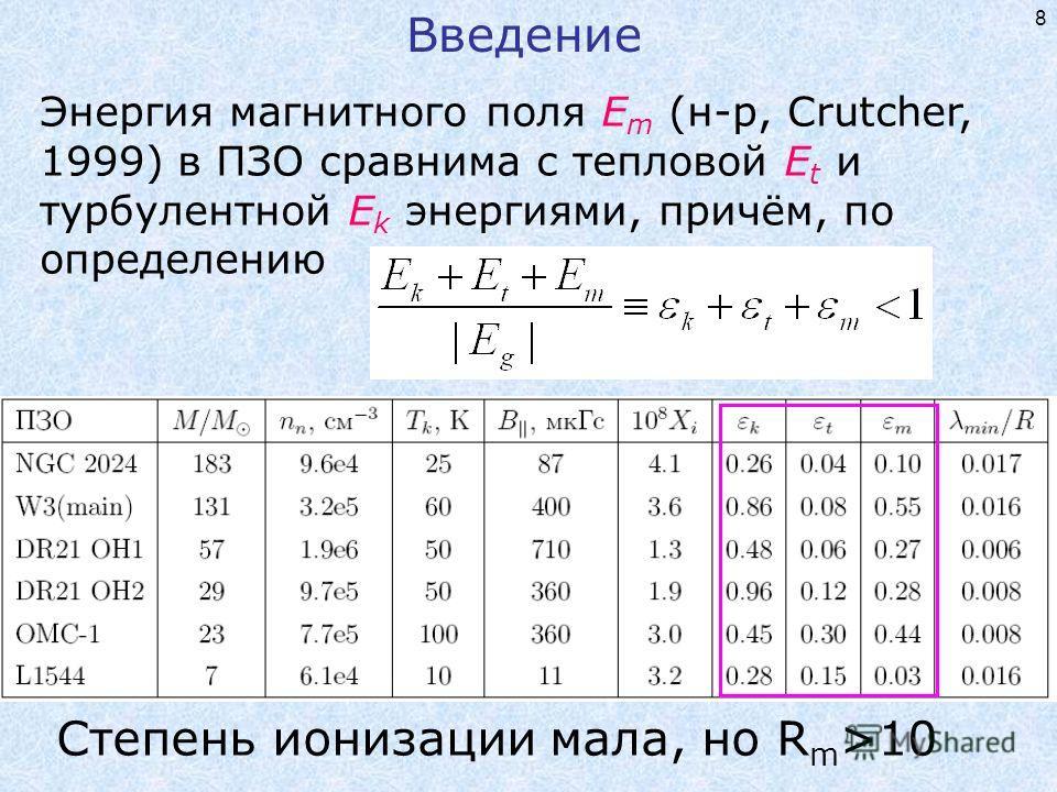 8 Введение Энергия магнитного поля E m (н-р, Crutcher, 1999) в ПЗО сравнима с тепловой E t и турбулентной E k энергиями, причём, по определению Степень ионизации мала, но R m >10