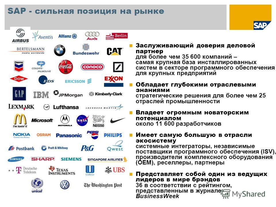 SAP - сильная позиция на рынке Заслуживающий доверия деловой партнер для более чем 35 600 компаний – самая крупная база инсталлированных систем в секторе программного обеспечения для крупных предприятий Обладает глубокими отраслевыми знаниями стратег