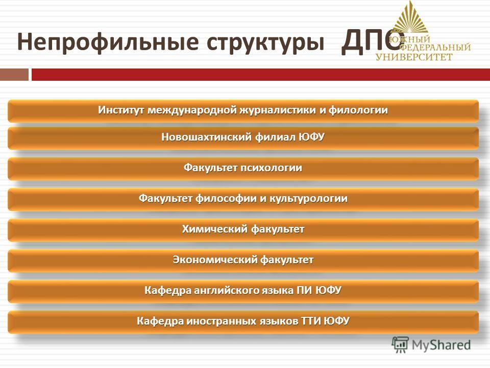 Непрофильные структуры ДПО