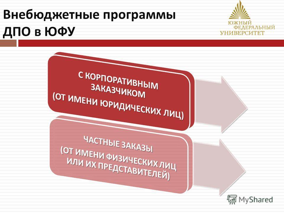Внебюджетные программы ДПО в ЮФУ