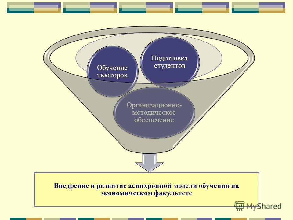Внедрение и развитие асинхронной модели обучения на экономическом факультете Организационно- методическое обеспечение Обучение тьюторов Подготовка студентов