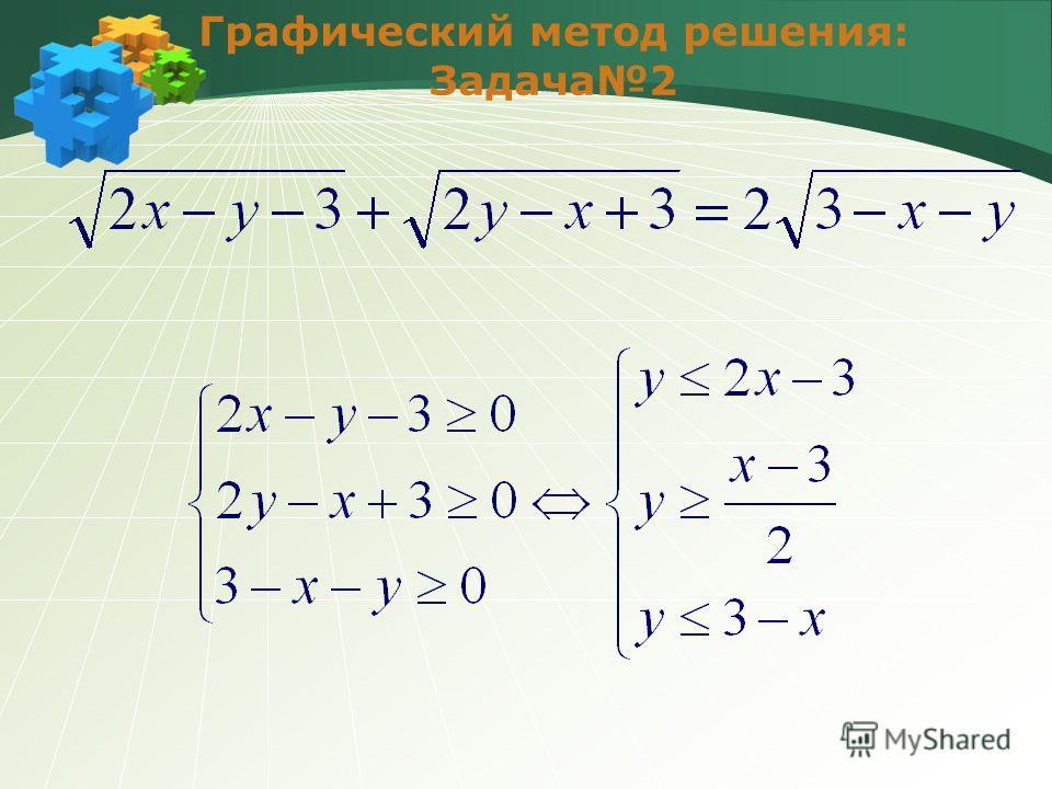 Графический метод решения: Задача2