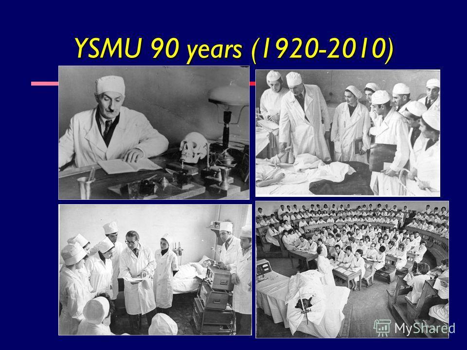 YSMU 90 years (1920-2010)