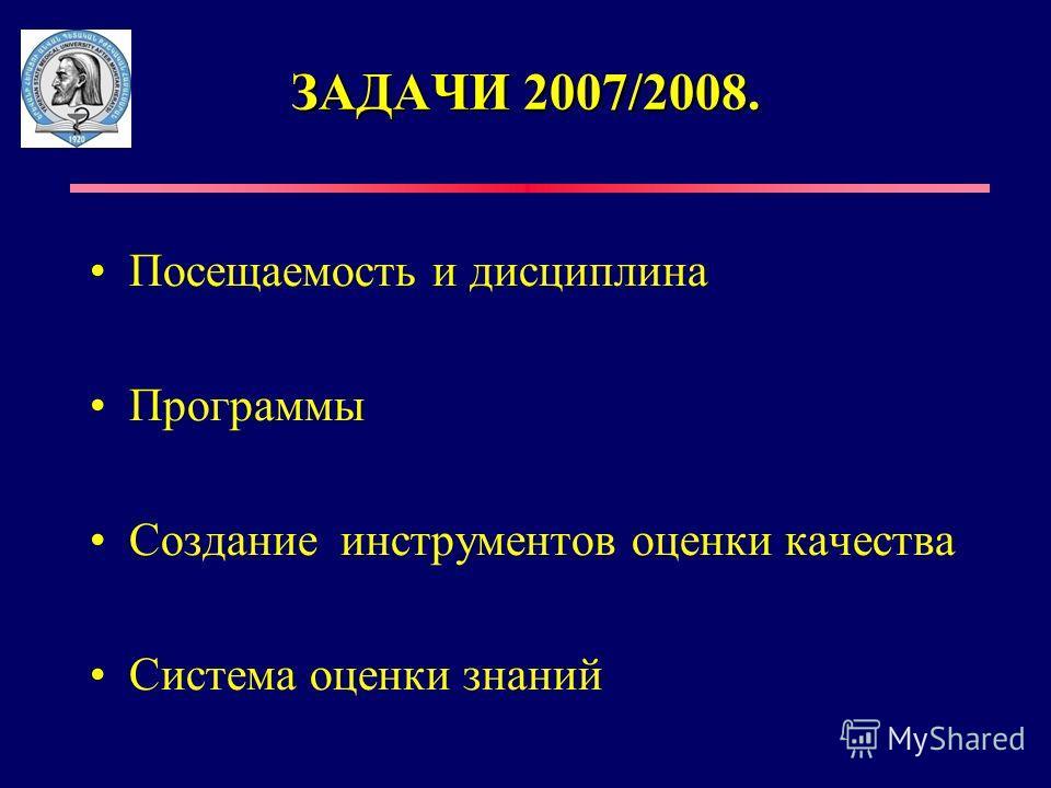 ЗАДАЧИ 2007/2008. Посещаемость и дисциплина Программы Создание инструментов оценки качества Система оценки знаний