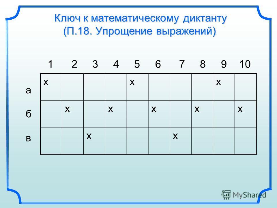 Ключ к математическому диктанту (П.18. Упрощение выражений) 1 2 3 4 5 6 7 8 9 10 абвабв ххх ххххх хх