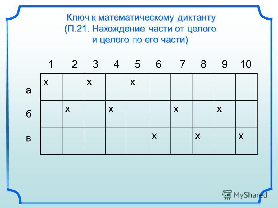 Ключ к математическому диктанту (П.21. Нахождение части от целого и целого по его части) 1 2 3 4 5 6 7 8 9 10 абвабв ххх хххх ххх