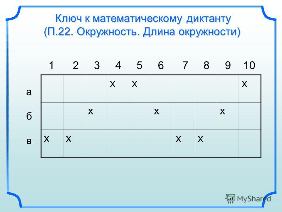 Ключ к математическому диктанту (П.22. Окружность. Длина окружности) 1 2 3 4 5 6 7 8 9 10 абвабв ххх ххх хххх