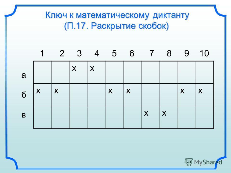 Ключ к математическому диктанту (П.17. Раскрытие скобок) 1 2 3 4 5 6 7 8 9 10 абвабв хх хххххх хх