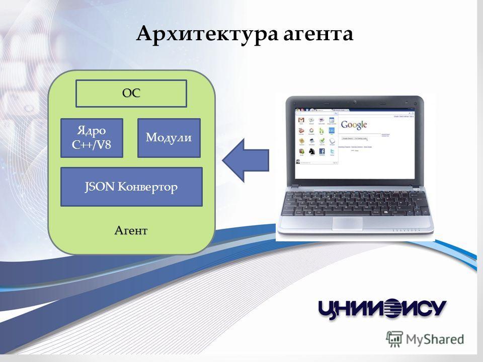 Архитектура агента Ядро C++/V8 JSON Конвертор ОС Агент Модули