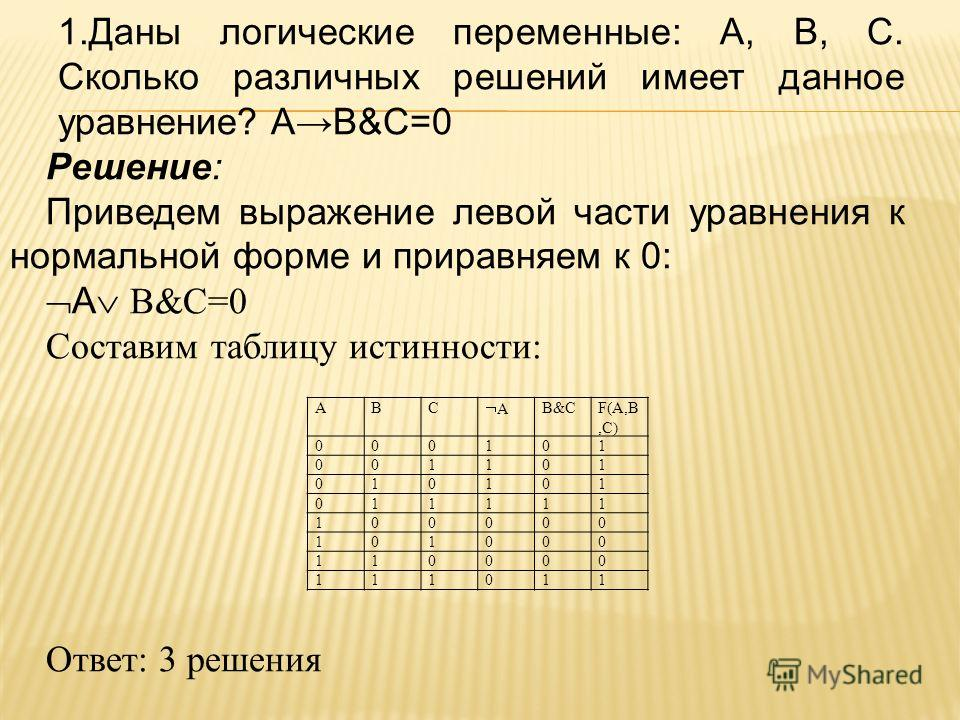 ABC A B&CB&CF(A,B,C) 000101 001101 010101 011111 100000 101000 110000 111011 1.Даны логические переменные: A, B, C. Сколько различных решений имеет данное уравнение? AB&C=0 Решение: Приведем выражение левой части уравнения к нормальной форме и прирав
