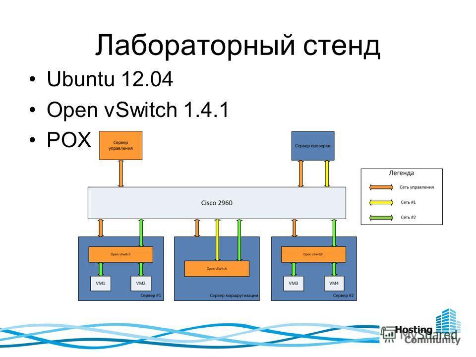 Лабораторный стенд Ubuntu 12.04 Open vSwitch 1.4.1 POX