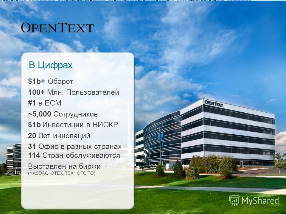 $1b+ Оборот 100+ Млн. Пользователей #1 в ECM ~5,000 Сотрудников $1bИнвестиции в НИОКР 20 Лет инноваций 31 Офис в разных странах 114 Стран обслуживаются Выставлен на биржи (NASDAQ: OTEX, TSX: OTC.TO) В Цифрах