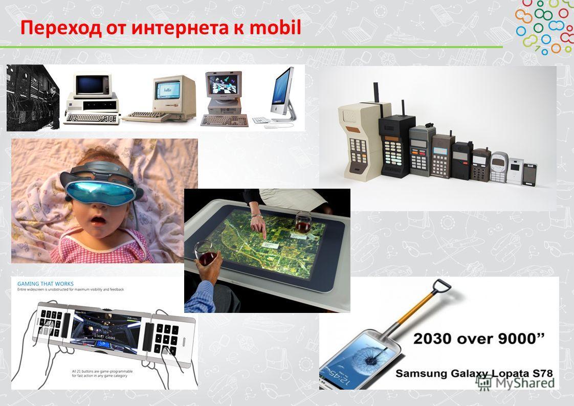Переход от интернета к mobil