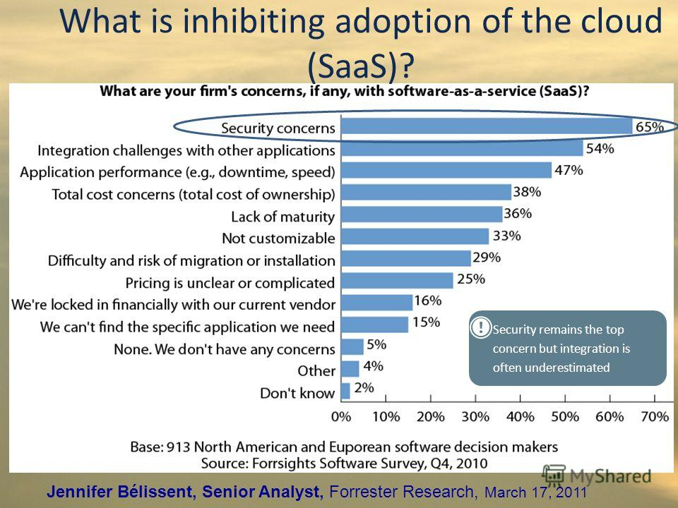 What is inhibiting adoption of the cloud (SaaS)? Security remains the top concern but integration is often underestimated Jennifer Bélissent, Senior Analyst, Forrester Research, March 17, 2011