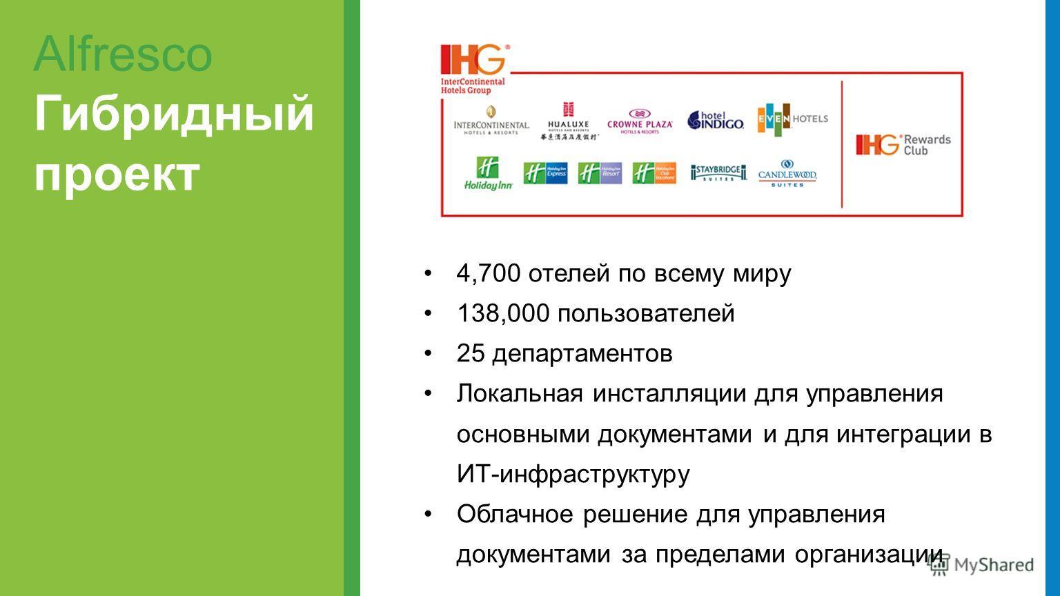Гибридный проект 4,700 отелей по всему миру 138,000 пользователей 25 департаментов Локальная инсталляции для управления основными документами и для интеграции в ИТ-инфраструктуру Облачное решение для управления документами за пределами организации