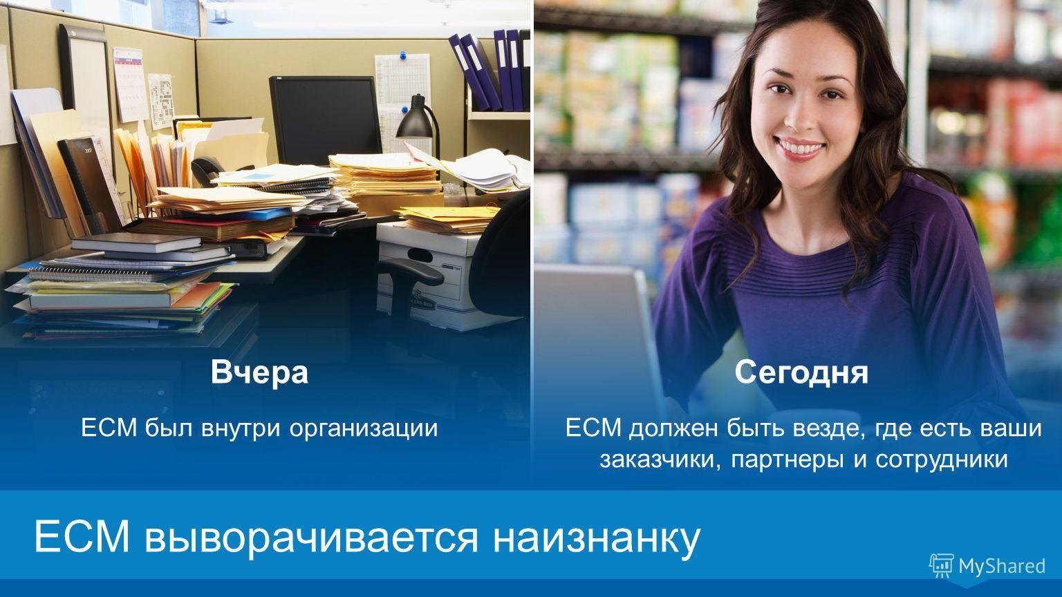 ECM выворачивается наизнанку ВчераСегодня ECM был внутри организацииECM должен быть везде, где есть ваши заказчики, партнеры и сотрудники