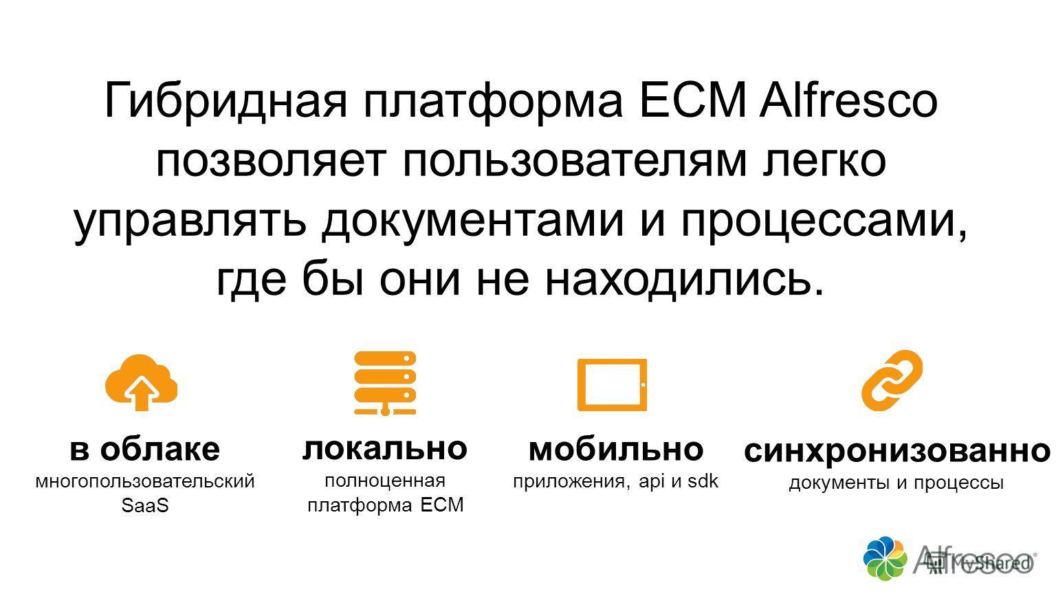 Гибридная платформа ECM Alfresco позволяет пользователям легко управлять документами и процессами, где бы они не находились. в облаке многопользовательский SaaS локально полноценная платформа ECM синхронизованно документы и процессы мобильно приложен