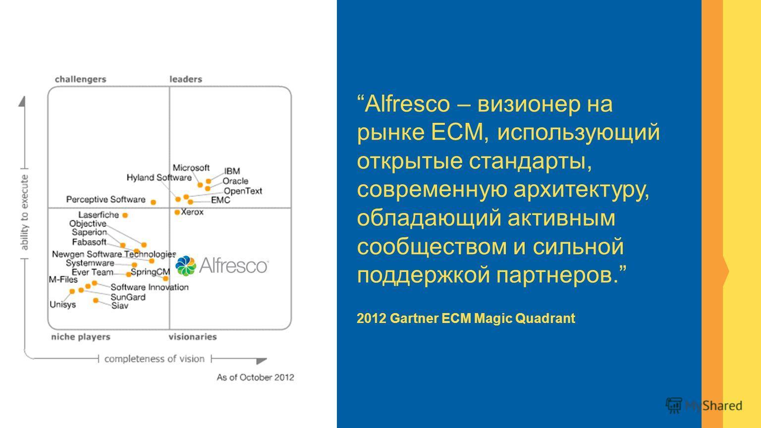 Alfresco – визионер на рынке ECM, использующий открытые стандарты, современную архитектуру, обладающий активным сообществом и сильной поддержкой партнеров. 2012 Gartner ECM Magic Quadrant