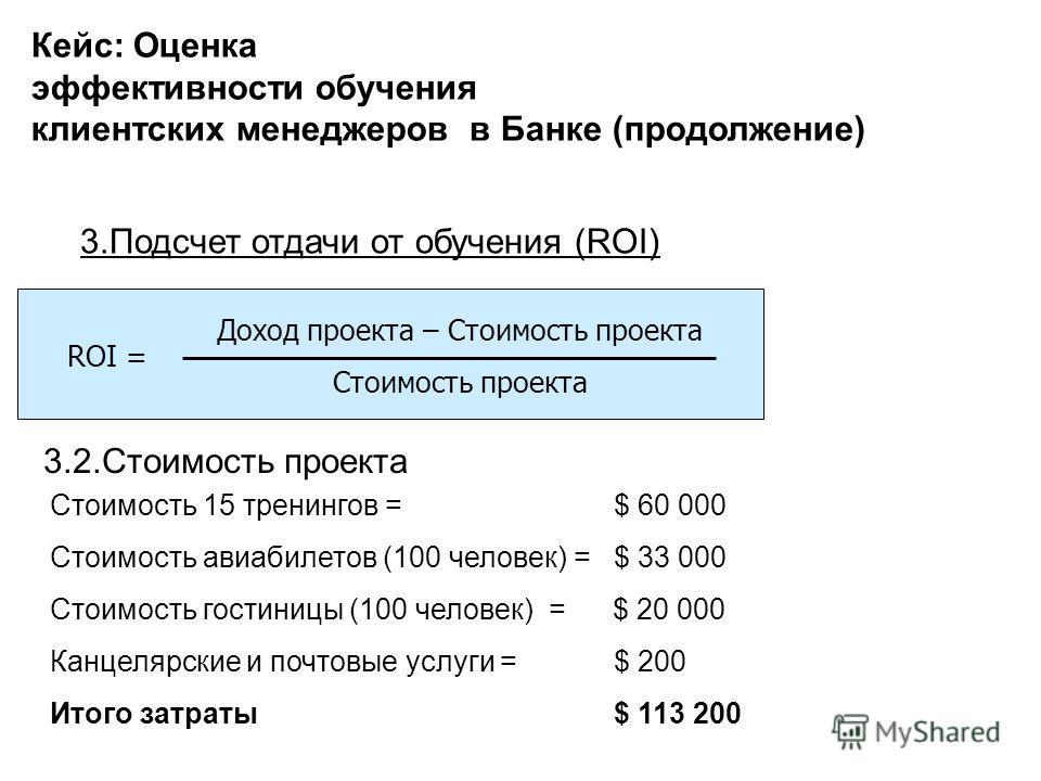 3.Подсчет отдачи от обучения (ROI) 3.2.Стоимость проекта Стоимость 15 тренингов = $ 60 000 Стоимость авиабилетов (100 человек) = $ 33 000 Стоимость гостиницы (100 человек) = $ 20 000 Канцелярские и почтовые услуги = $ 200 Итого затраты$ 113 200 Кейс: