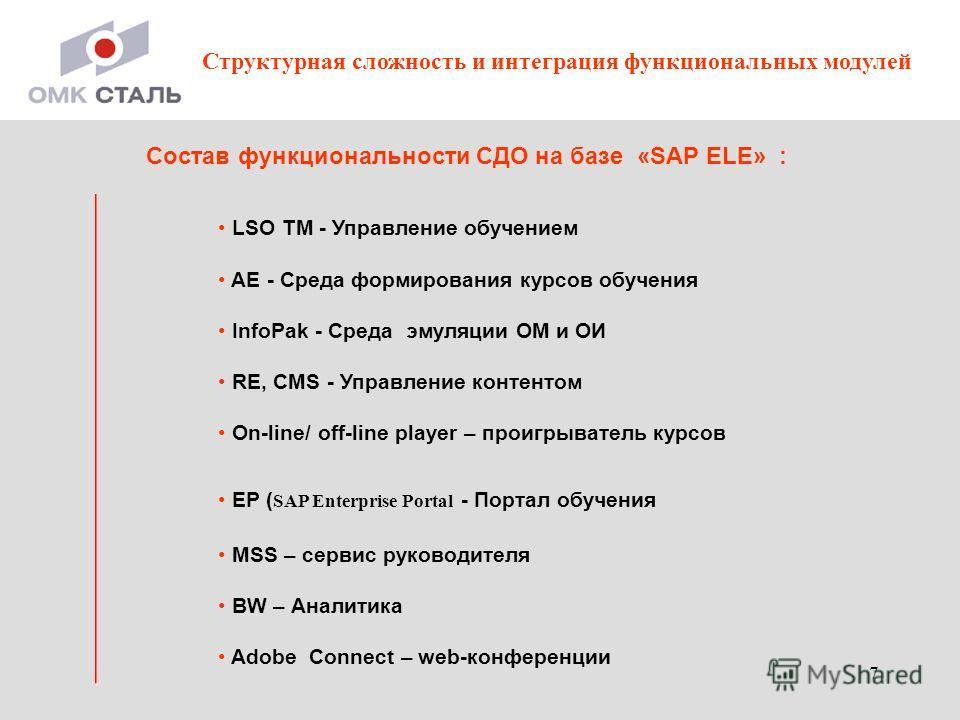 7 Состав функциональности СДО на базе «SAP ELE» : Структурная сложность и интеграция функциональных модулей LSO TM - Управление обучением AE - Среда формирования курсов обучения InfoPak - Среда эмуляции ОМ и ОИ RE, CMS - Управление контентом On-line/