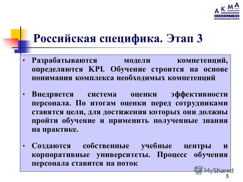 5 Российская специфика. Этап 3 Разрабатываются модели компетенций, определяются KPI. Обучение строится на основе понимания комплекса необходимых компетенций Внедряется система оценки эффективности персонала. По итогам оценки перед сотрудниками ставят