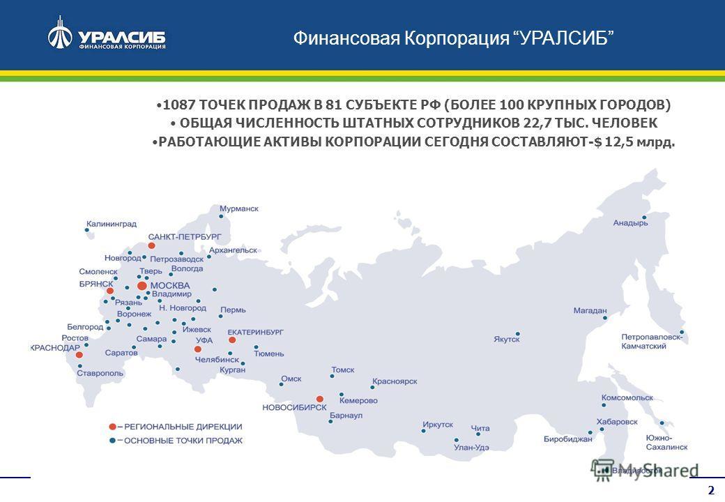 Уралсиб Презентация Бесплатно