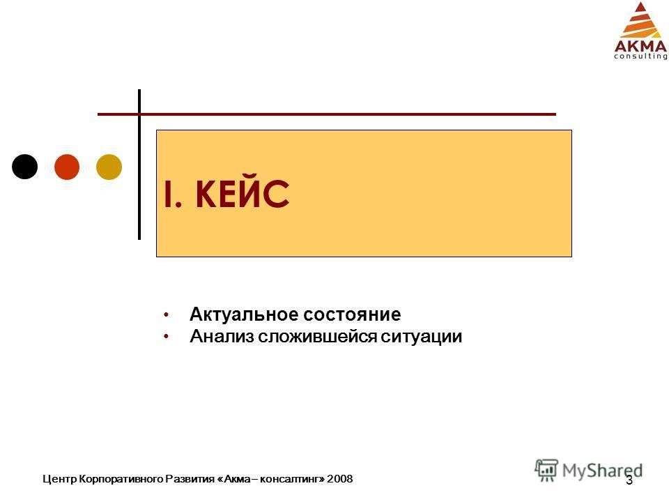 Центр Корпоративного Развития «Акма – консалтинг» 2008 3 Актуальное состояние Анализ сложившейся ситуации I. КЕЙС