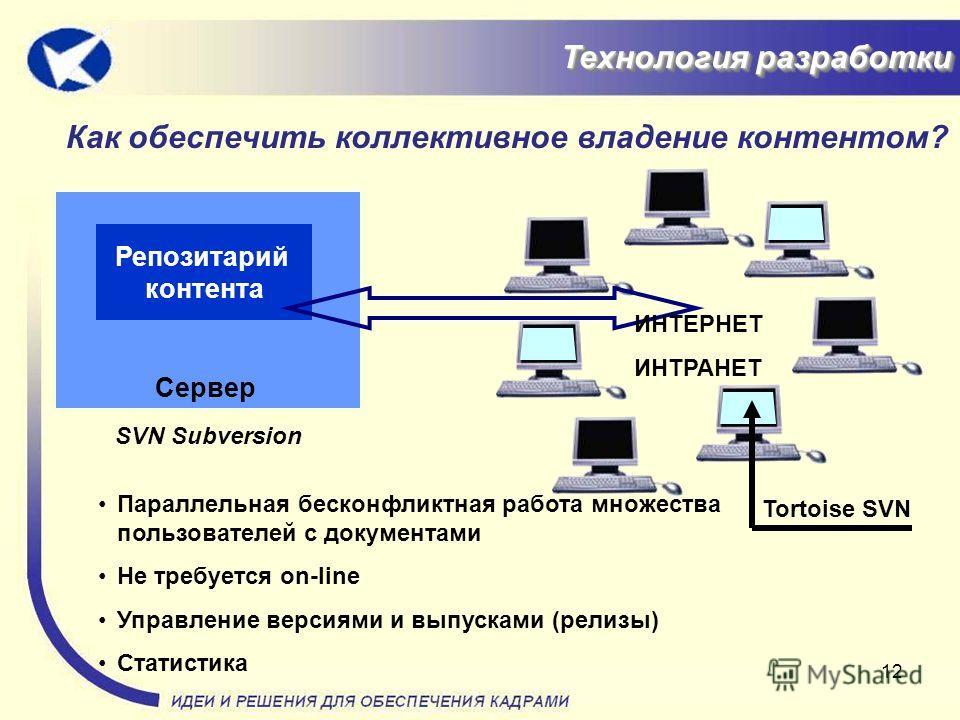 12 Технология разработки Технология разработки Сервер Как обеспечить коллективное владение контентом? Репозитарий контента ИНТЕРНЕТ ИНТРАНЕТ Tortoise SVN SVN Subversion Параллельная бесконфликтная работа множества пользователей с документами Не требу