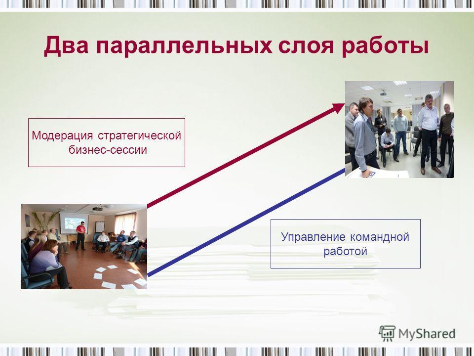 Два параллельных слоя работы Модерация стратегической бизнес-сессии Управление командной работой