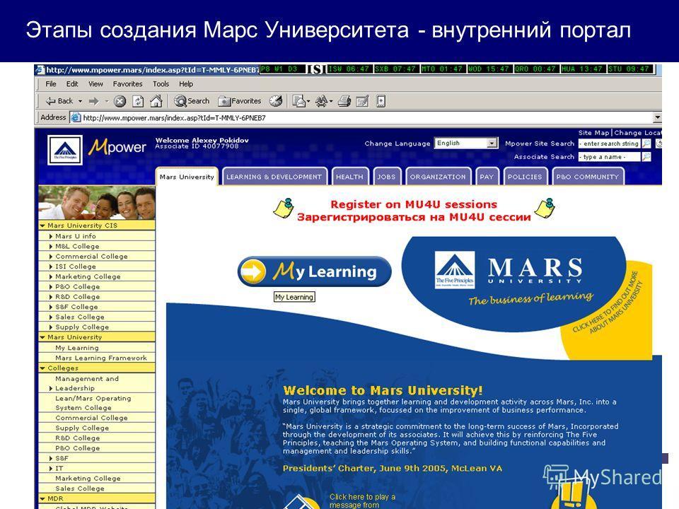 Этапы создания Марс Университета - внутренний портал