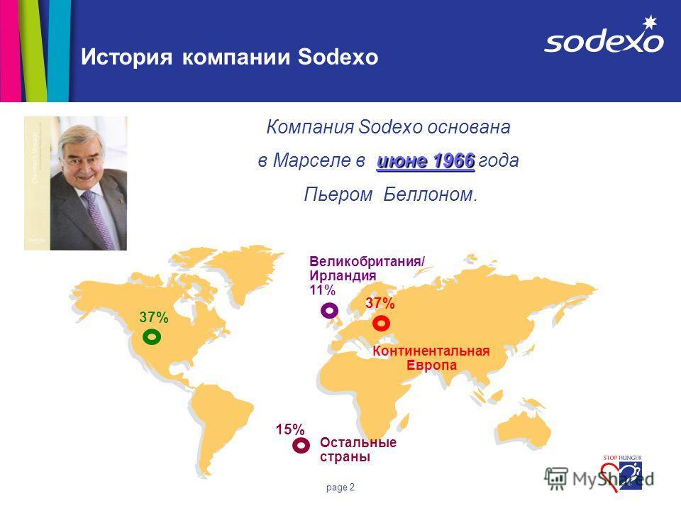 page 2 История компании Sodexo Компания Sodexo основана июне 1966 в Марселе в июне 1966 года Пьером Беллоном. 37%37% 15%15% Остальные страны 37%37% Континентальная Европа Великобритания/ Ирландия 11%