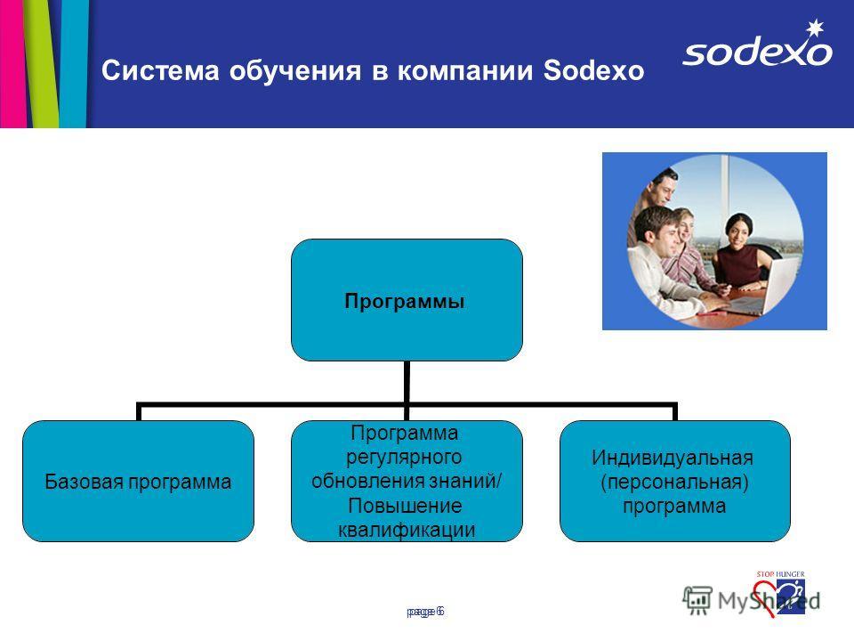 page 6 Система обучения в компании Sodexo Программы Базовая программа Программа регулярного обновления знаний/ Повышение квалификации Индивидуальная (персональная) программа