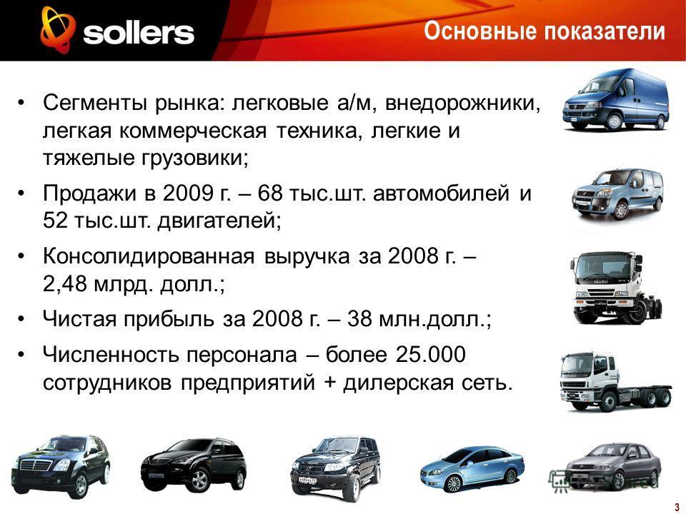 3 Сегменты рынка: легковые а/м, внедорожники, легкая коммерческая техника, легкие и тяжелые грузовики; Продажи в 2009 г. – 68 тыс.шт. автомобилей и 52 тыс.шт. двигателей; Консолидированная выручка за 2008 г. – 2,48 млрд. долл.; Чистая прибыль за 2008