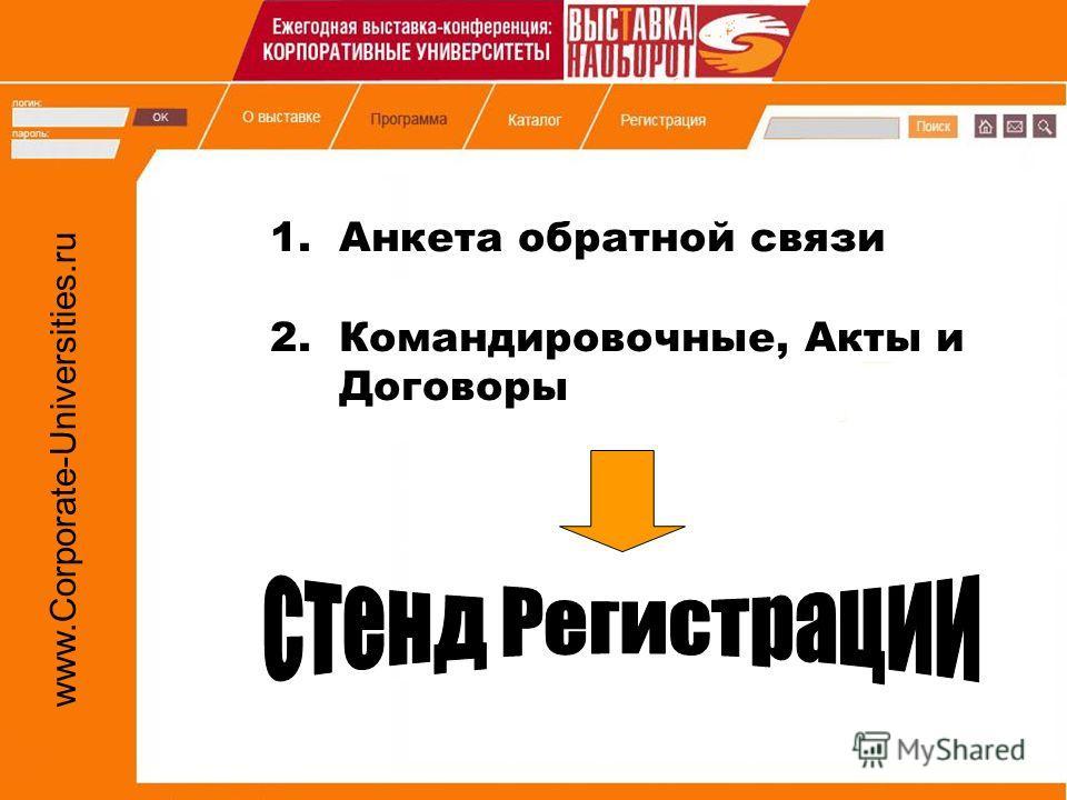 www.Corporate-Universities.ru 1. Анкета обратной связи 2. Командировочные, Акты и Договоры