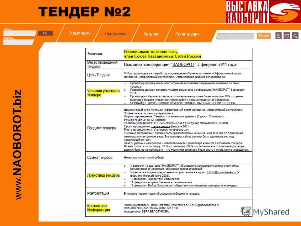 www. NAOBOROT.biz ТЕНДЕР 2